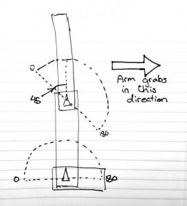 armdiagram